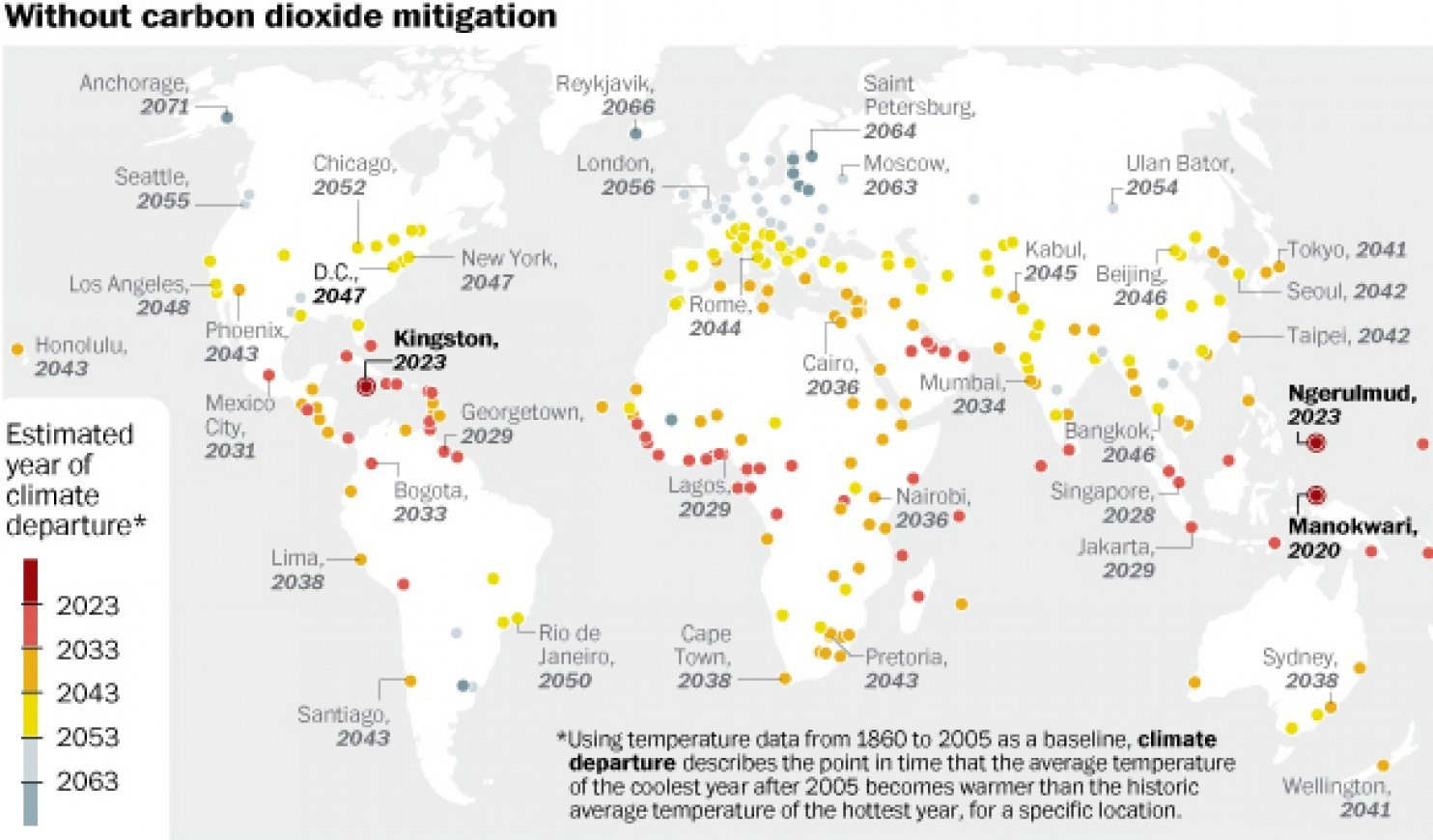 climate change cities